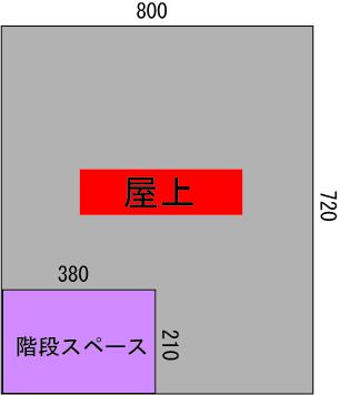 大阪桜ノ宮スタジオ
